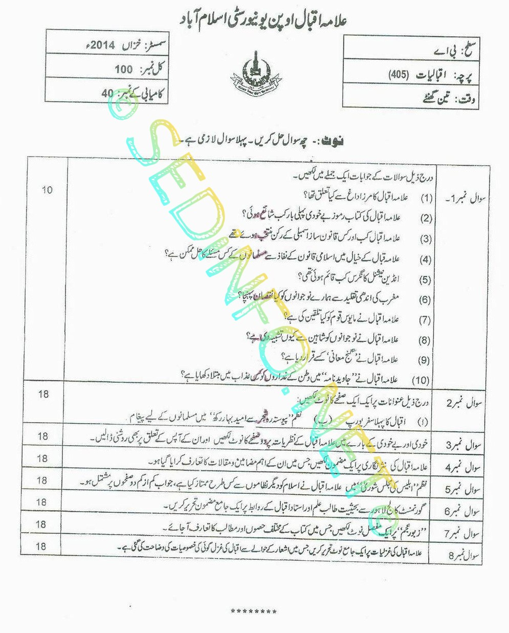 AIOU BA Code 405 Past Papers Autumn 2014