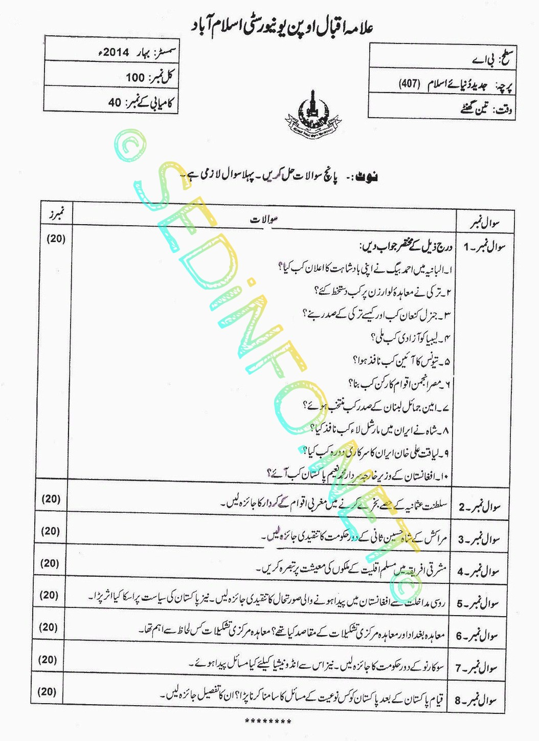 AIOU BA Code 407 Past Papers Spring 2014