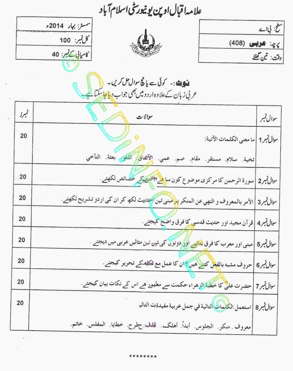 AIOU BA Past Papers Code 408 Spring 2014