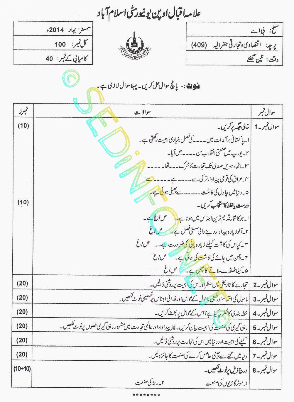 AIOU BA Code 409 Past Papers Spring 2014