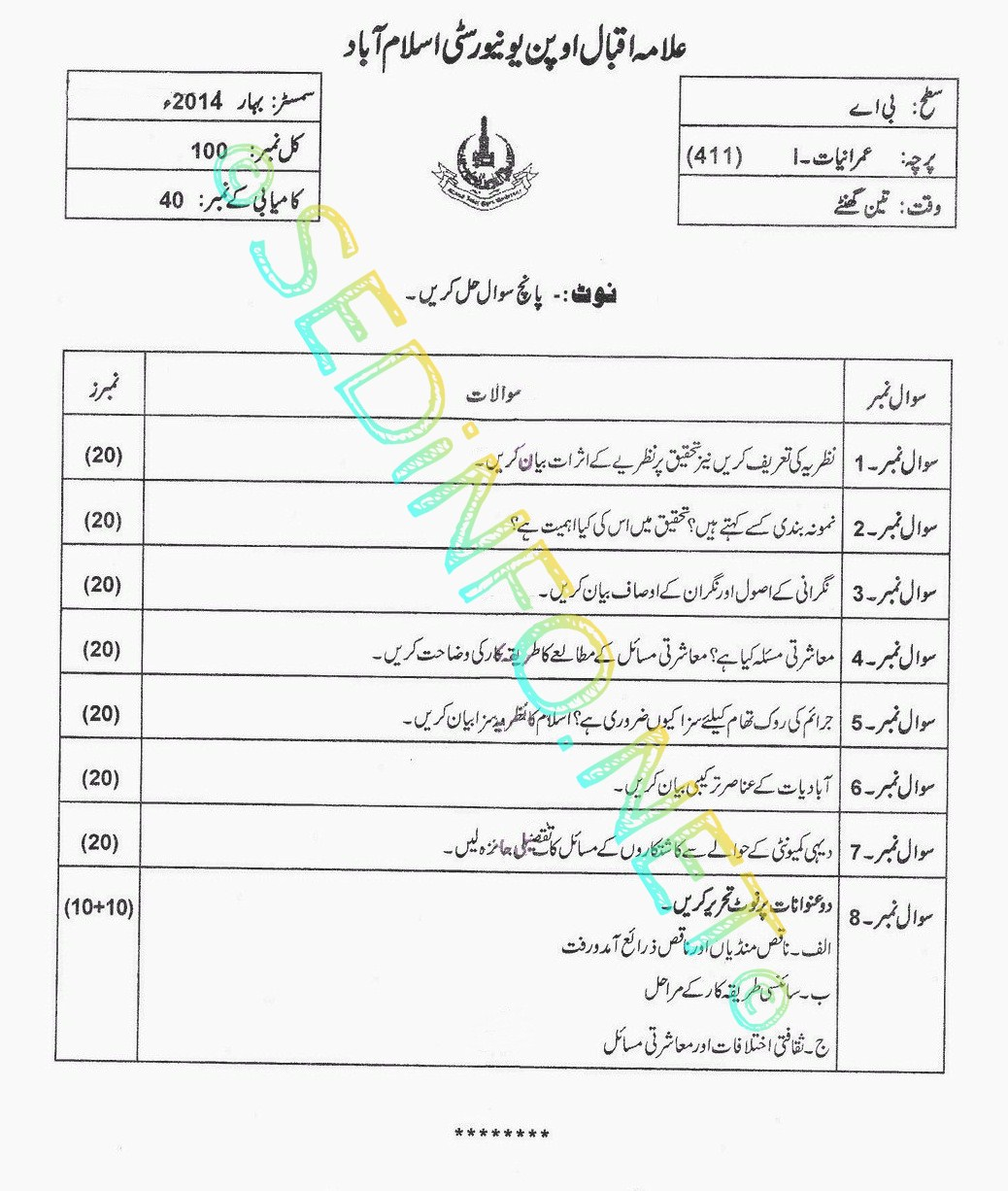 BA AIOU Code 411 Past Papers Spring 2014