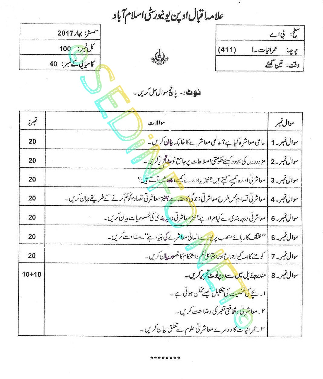 BA AIOU Code 411 Past Papers Spring 2017