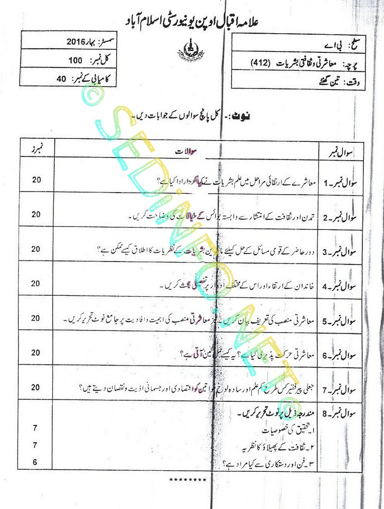 AIOU BA Code 412 Past Papers Spring 2016.
