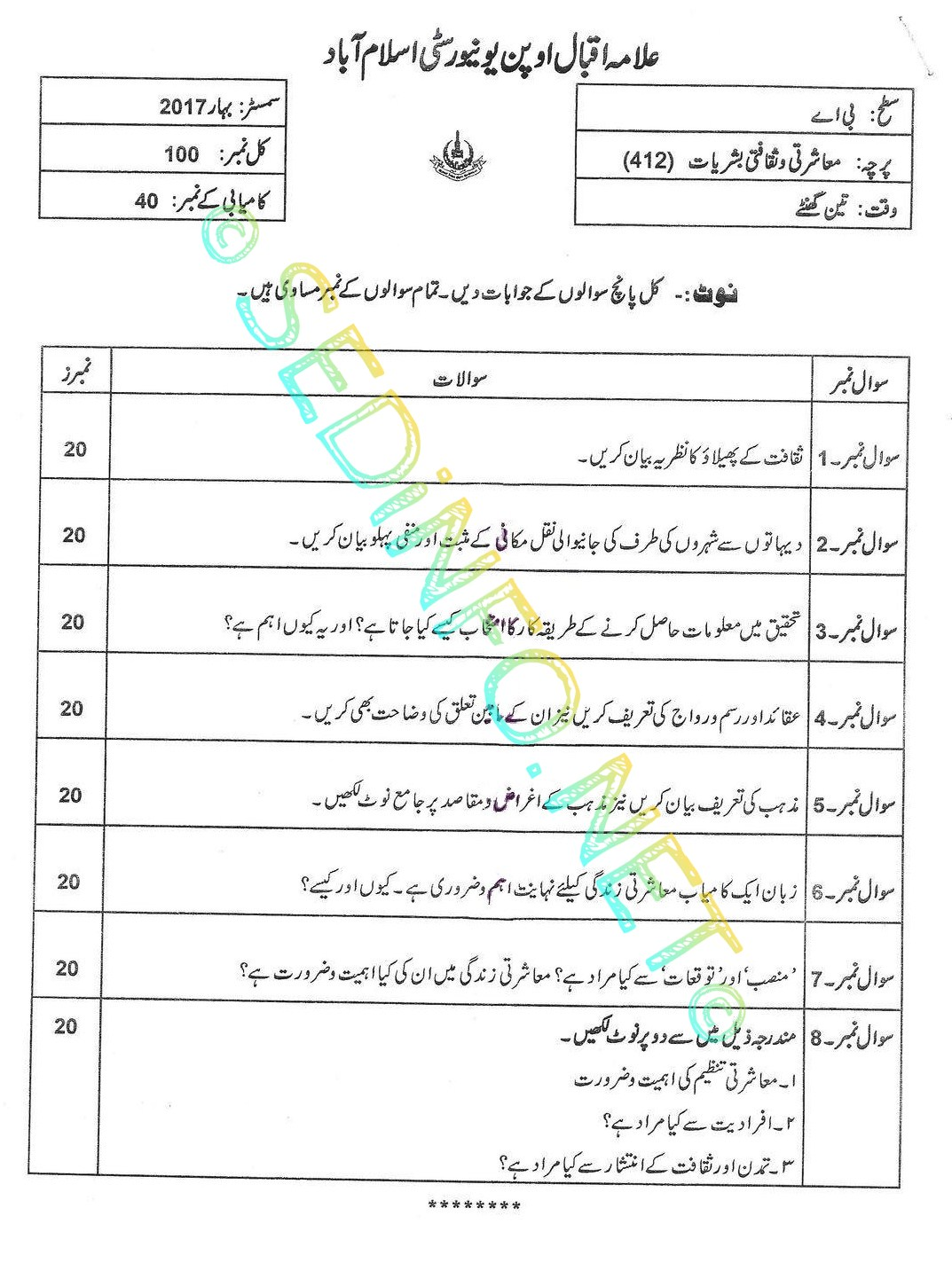 AIOU BA Code 412 Past Papers Spring 2017