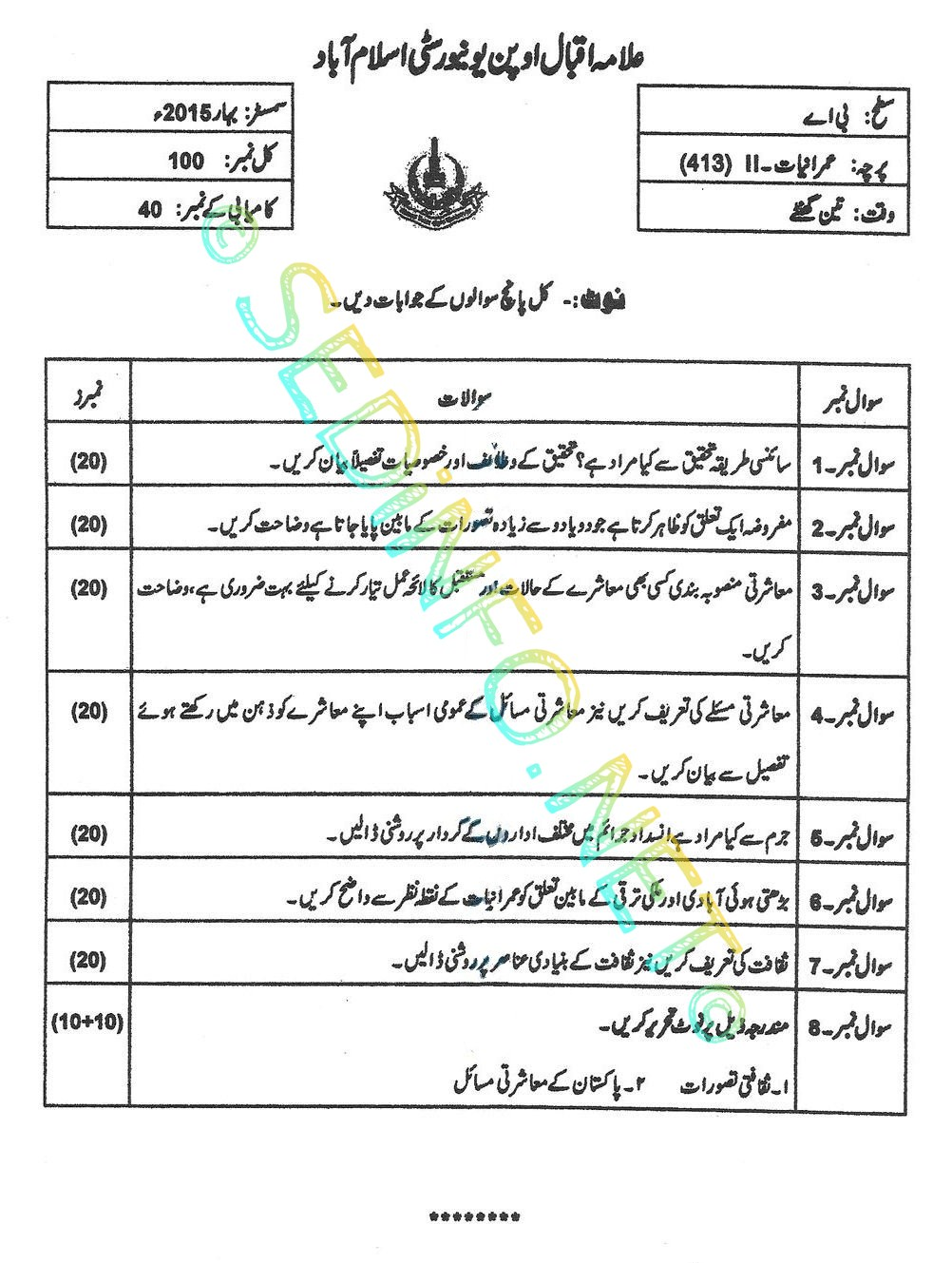 AIOU BA Code 413 Past Papers Spring 2015
