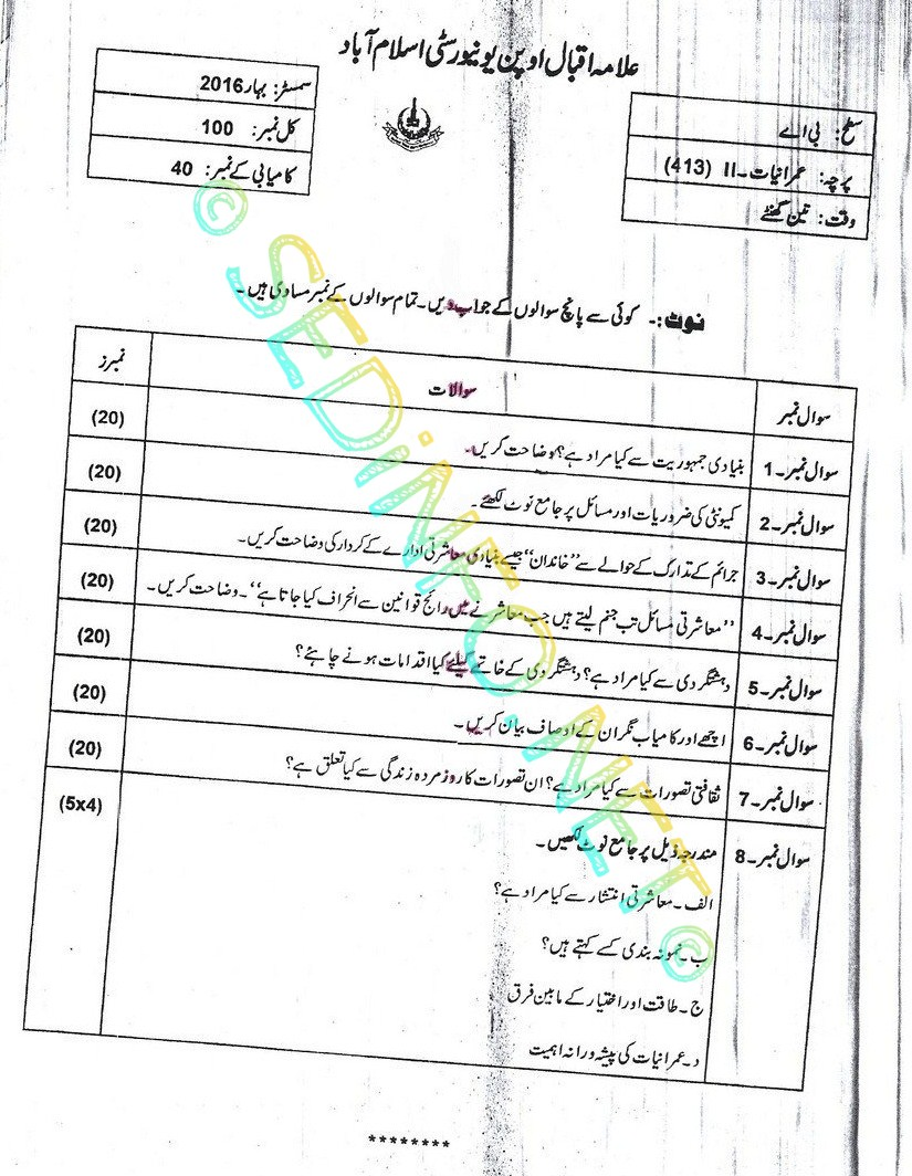 AIOU BA Code 413 Past Papers Spring 2016