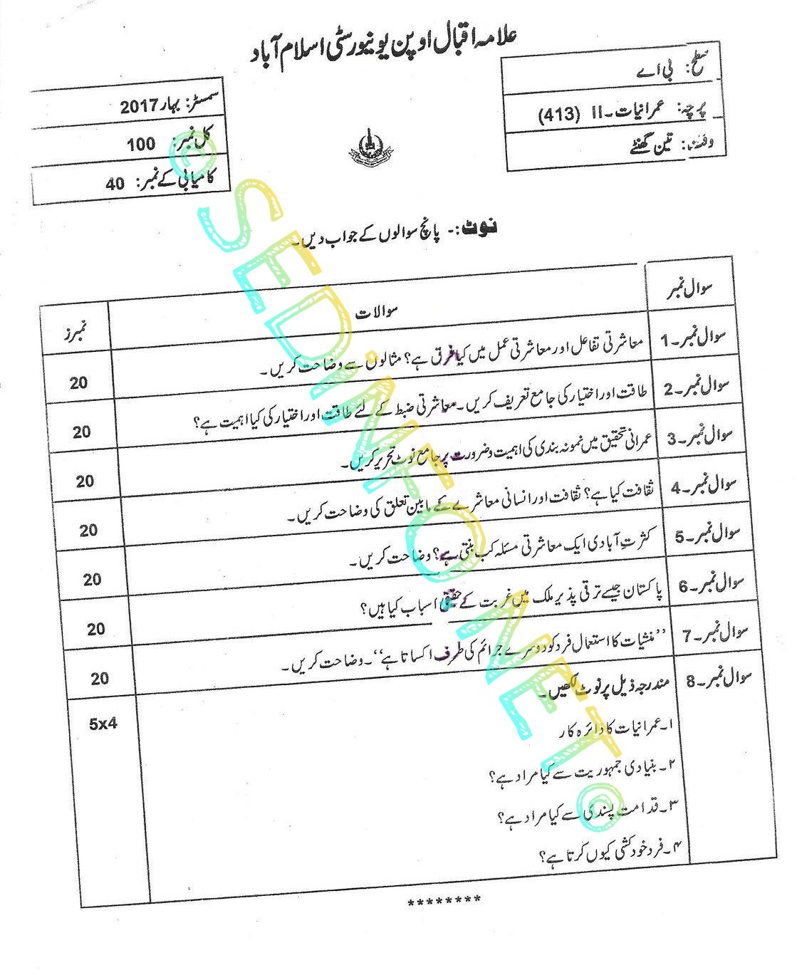 AIOU BA Code 413 Past Papers Spring 2017