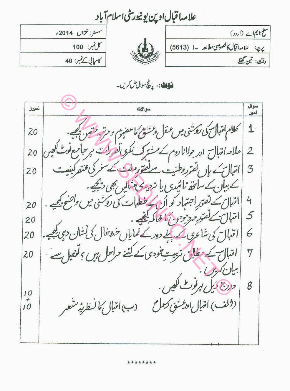 MA Urdu Code 5613 AIOU Past Papers A2014