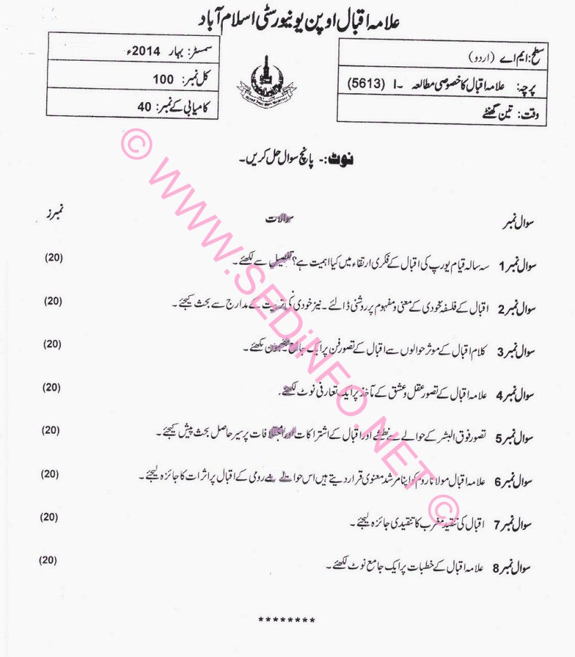 AIOU MA Urdu Code 5613 Past Papers S2014