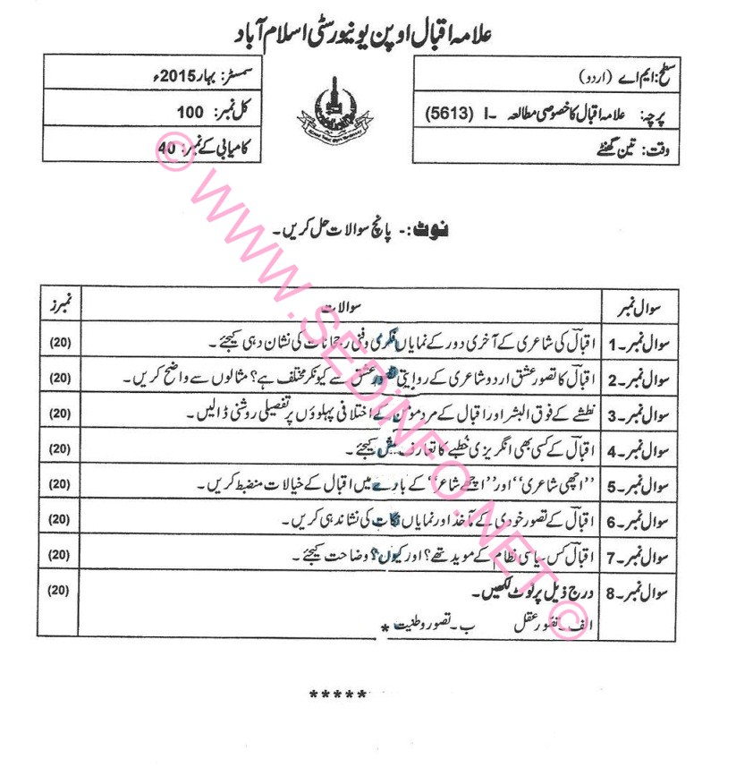 AIOU MA Urdu Code 5613 Past Papers S2015