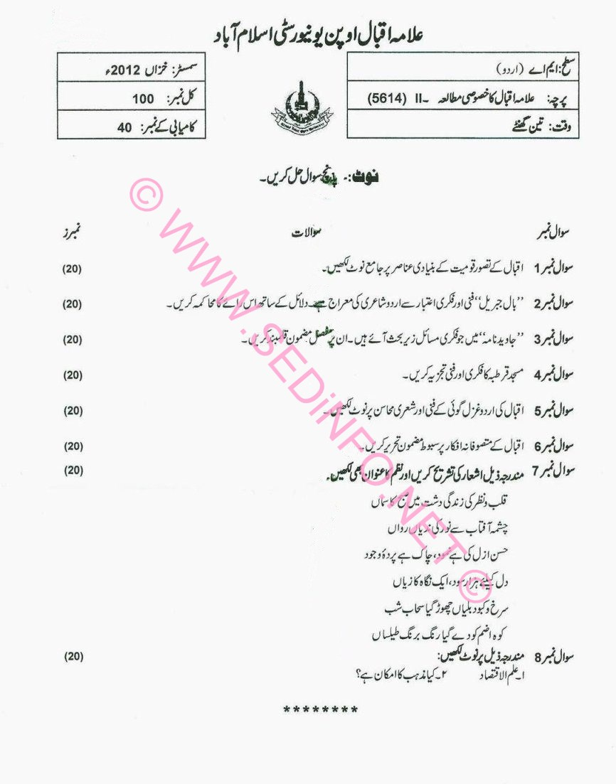 AIOU MA Urdu Code 5614 Past Papers A2012