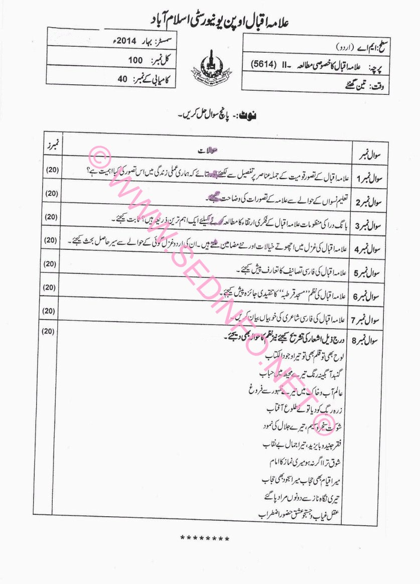 MA Urdu Code 5614 AIOU Past Papers S2014