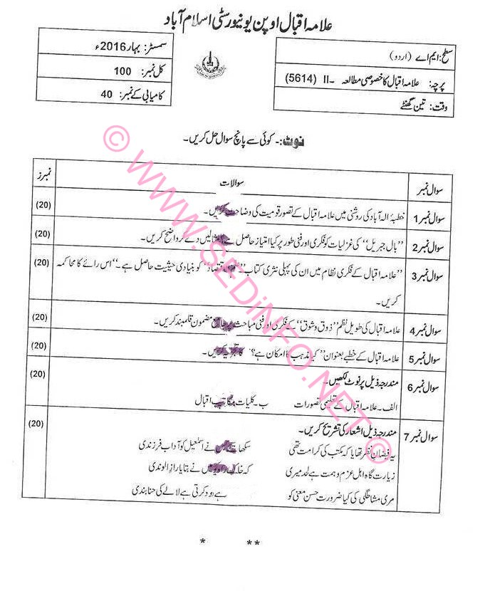 MA Urdu Code 5614 AIOU Past Papers S2016