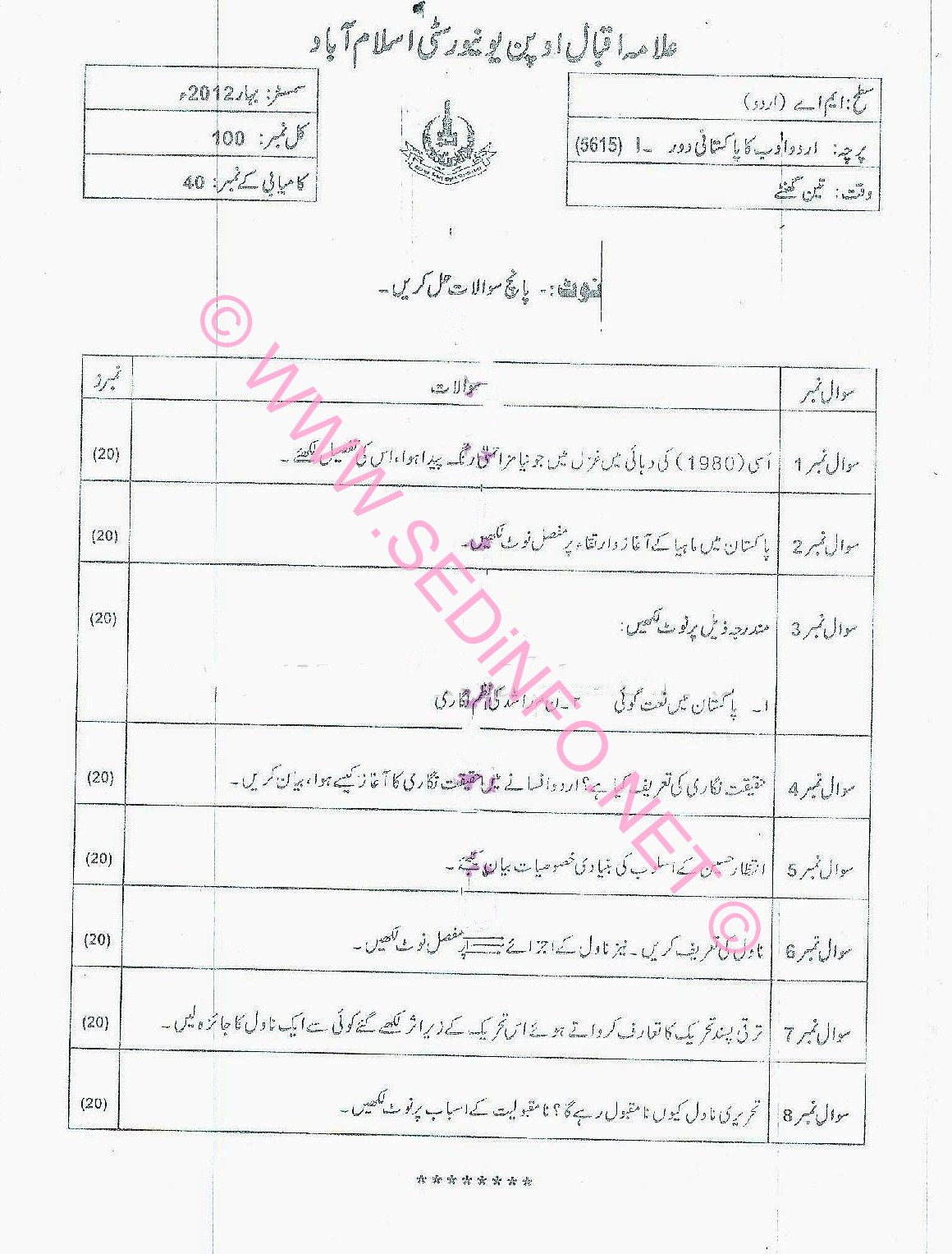AIOU MA Urdu Code 5615 Past Papers S2012