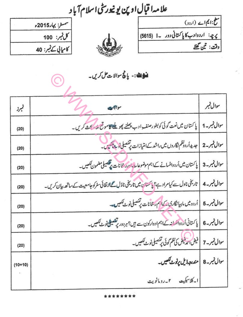 AIOU MA Urdu Code 5615 Past Papers S2015