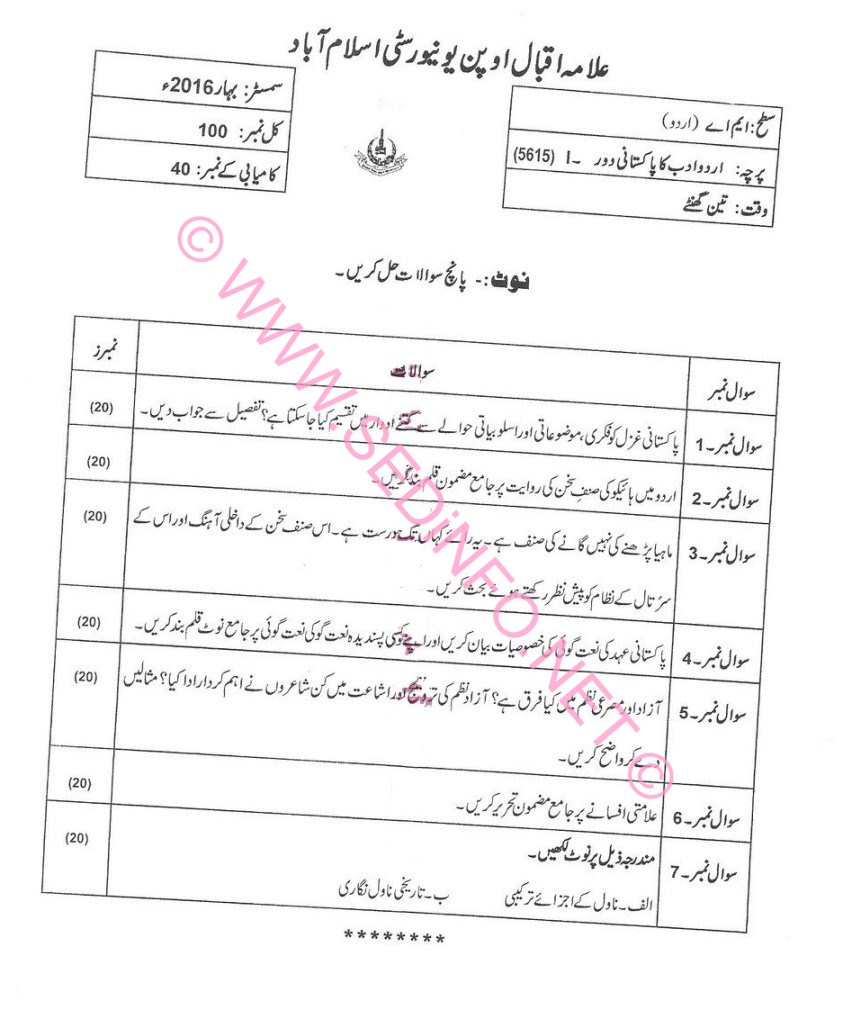 AIOU MA Urdu Code 5615 Past Papers S2016