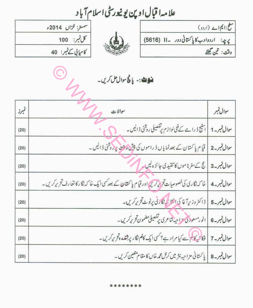 AIOU MA Urdu Code 5616 Past Papers A2014