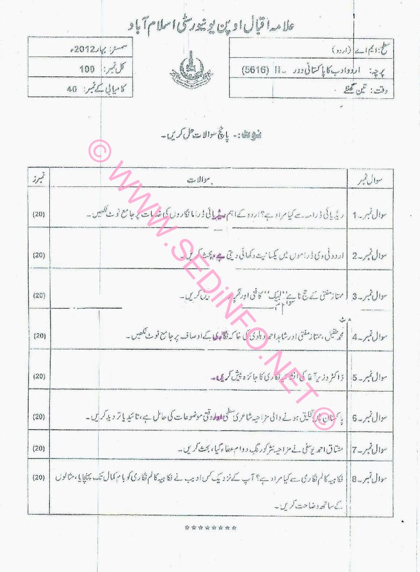 AIOU MA Urdu Code 5616 Past Papers S2012