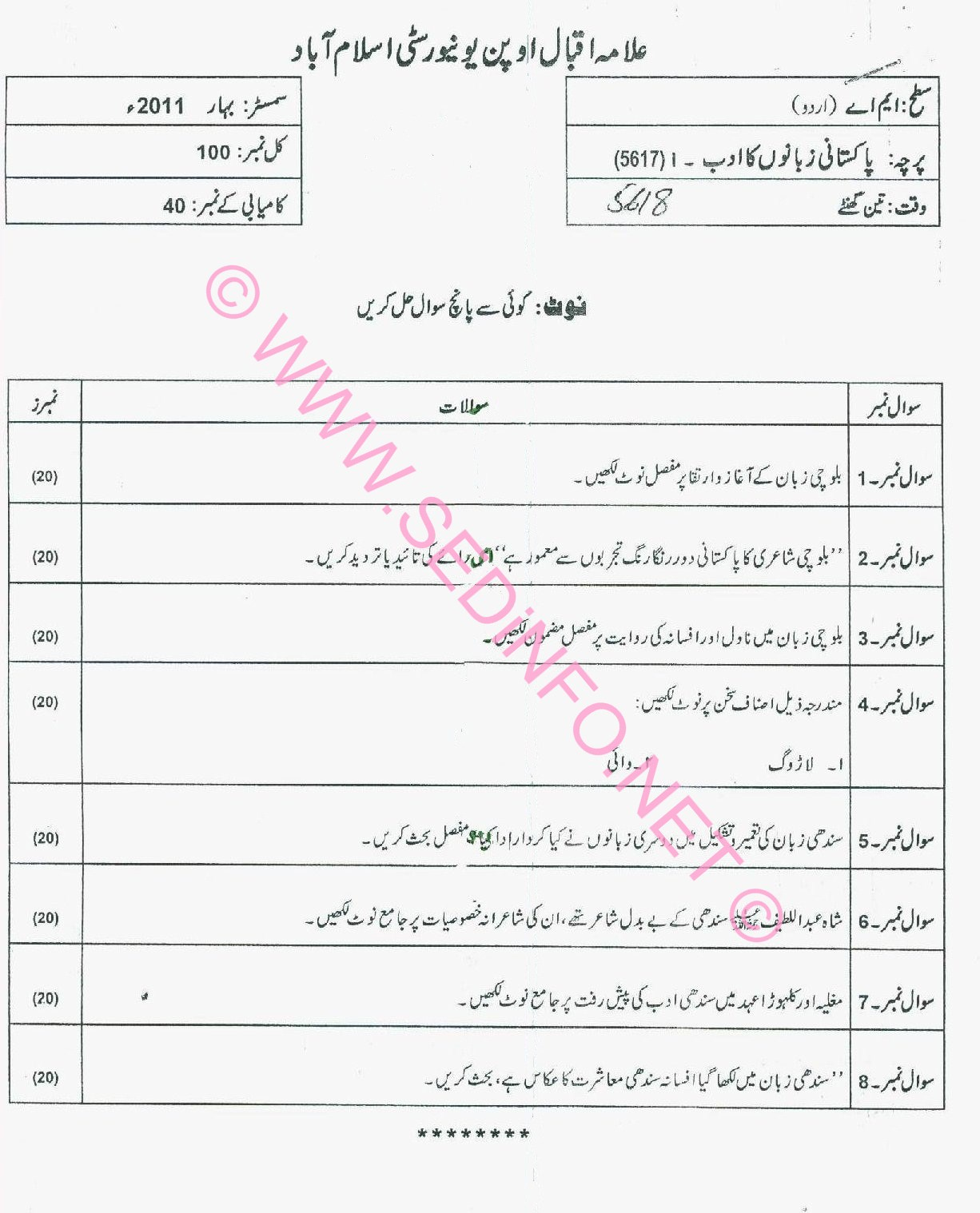 Code 5617 MA Urdu AIOU Past Papers S2011