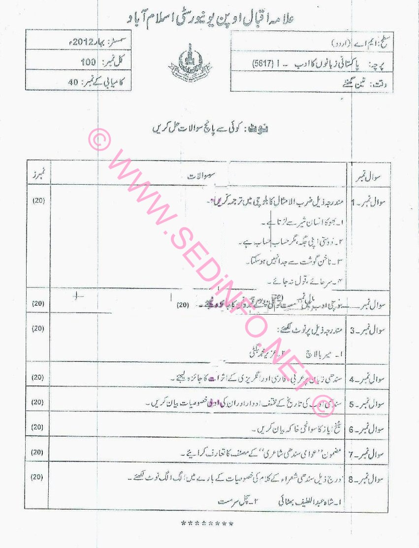 Code 5617 MA Urdu AIOU Past Papers S2012