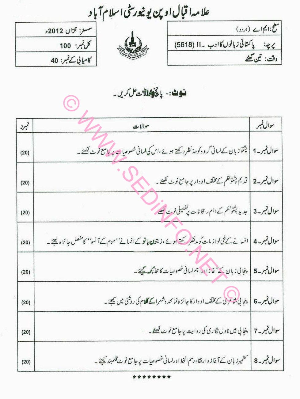 MA Urdu Code 5618 AIOU Past Papers A2012