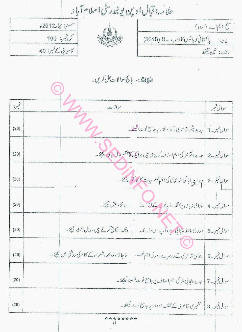 AIOU MA Urdu Code 5618 Past Papers S2012
