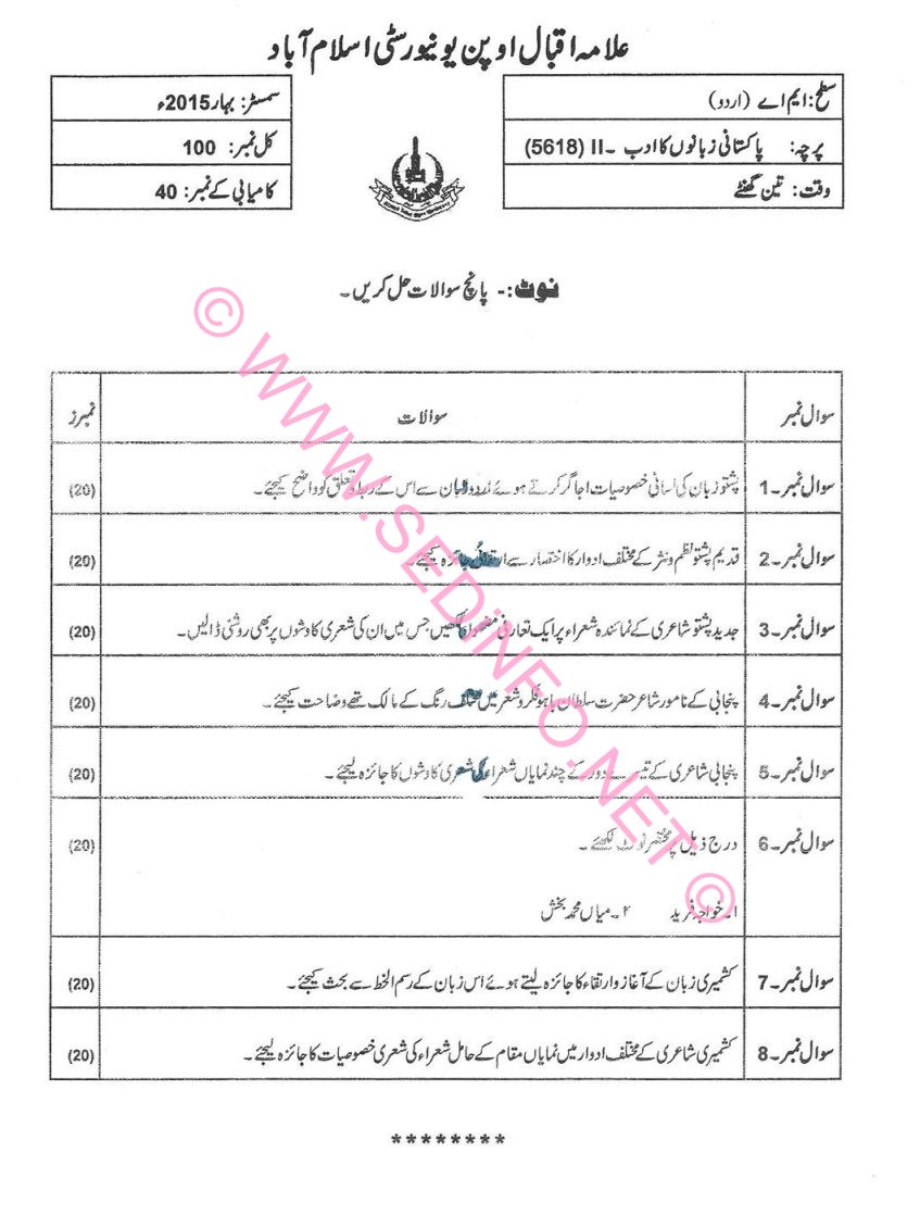 AIOU MA Urdu Code 5618 Past Papers S2015