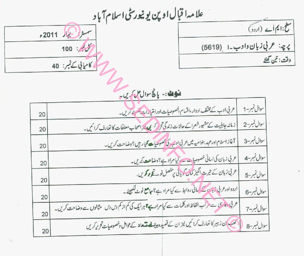 AIOU MA Urdu Code 5619 Past Papers S2011