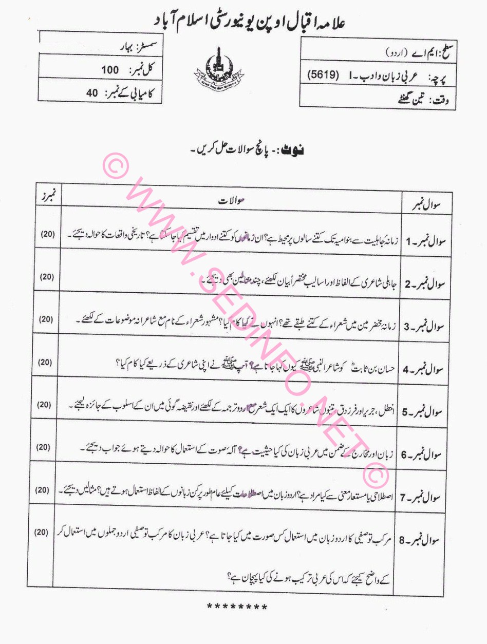 AIOU MA Urdu Code 5619 Past Papers S2016