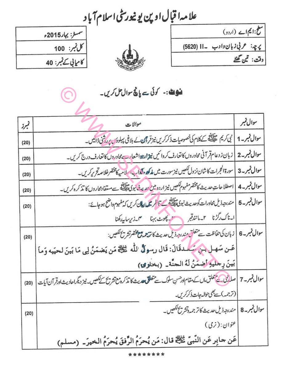 AIOU MA Urdu Code 5620 Past Papers S2015