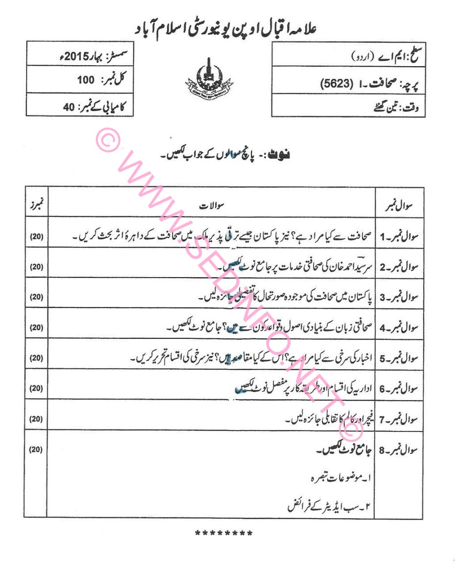 MA Urdu AIOU Code 5623 Past Papers S2015