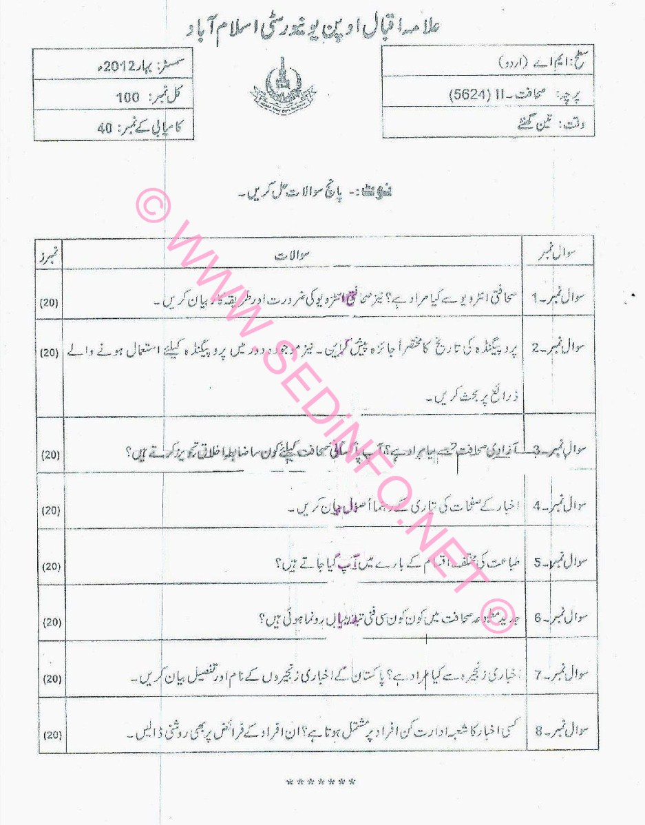 AIOU MA Urdu Code 5624 Past Papers S2012