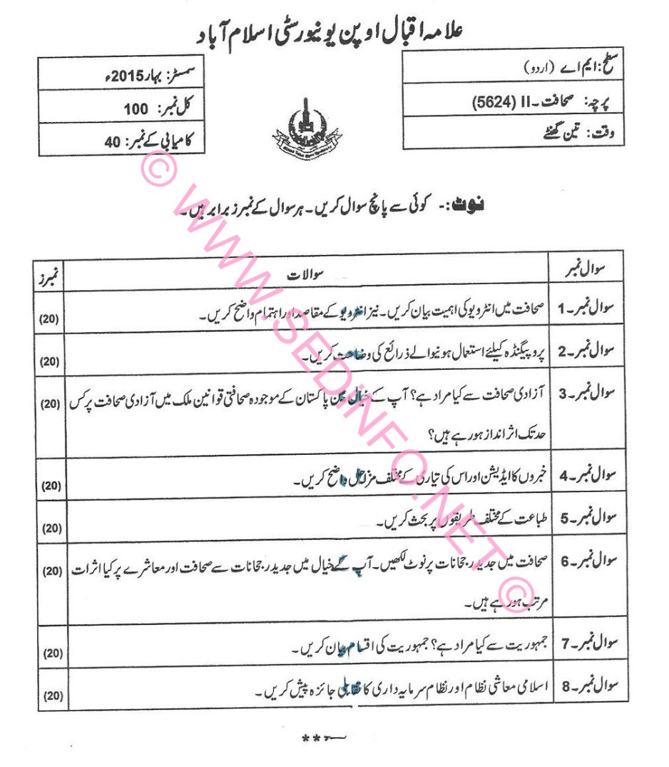 AIOU MA Urdu Code 5624 Past Papers S2015