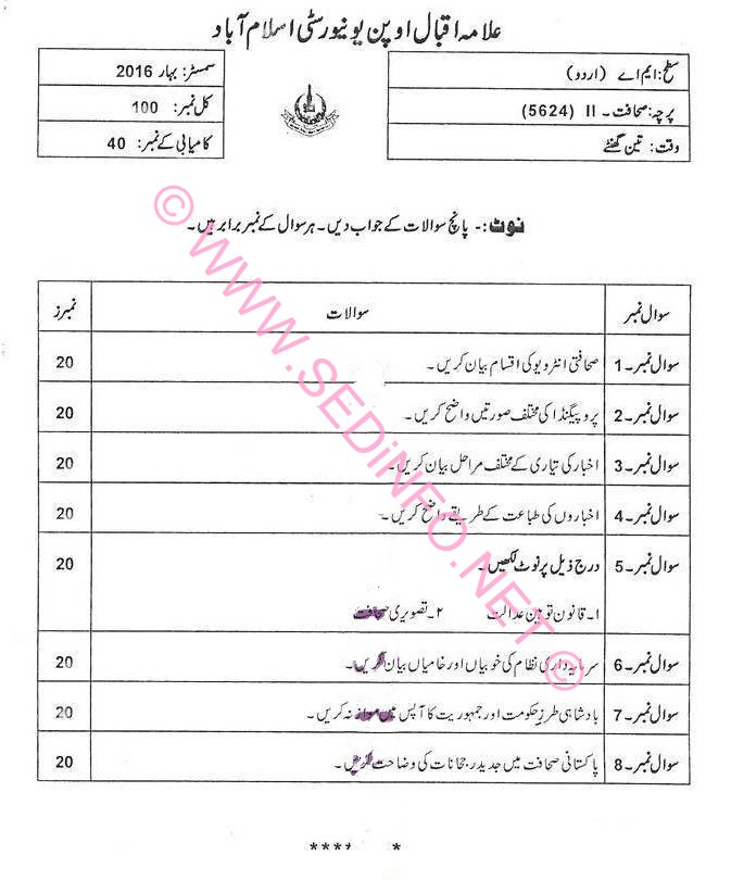 AIOU MA Urdu Code 5624 Past Papers S2016