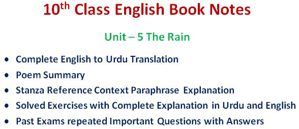 10th Class English Notes Unit 5