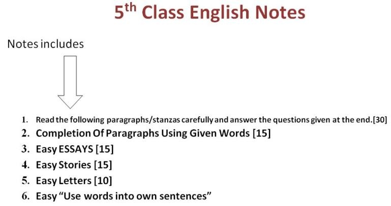 5th Class English PEC Study Notes Download
