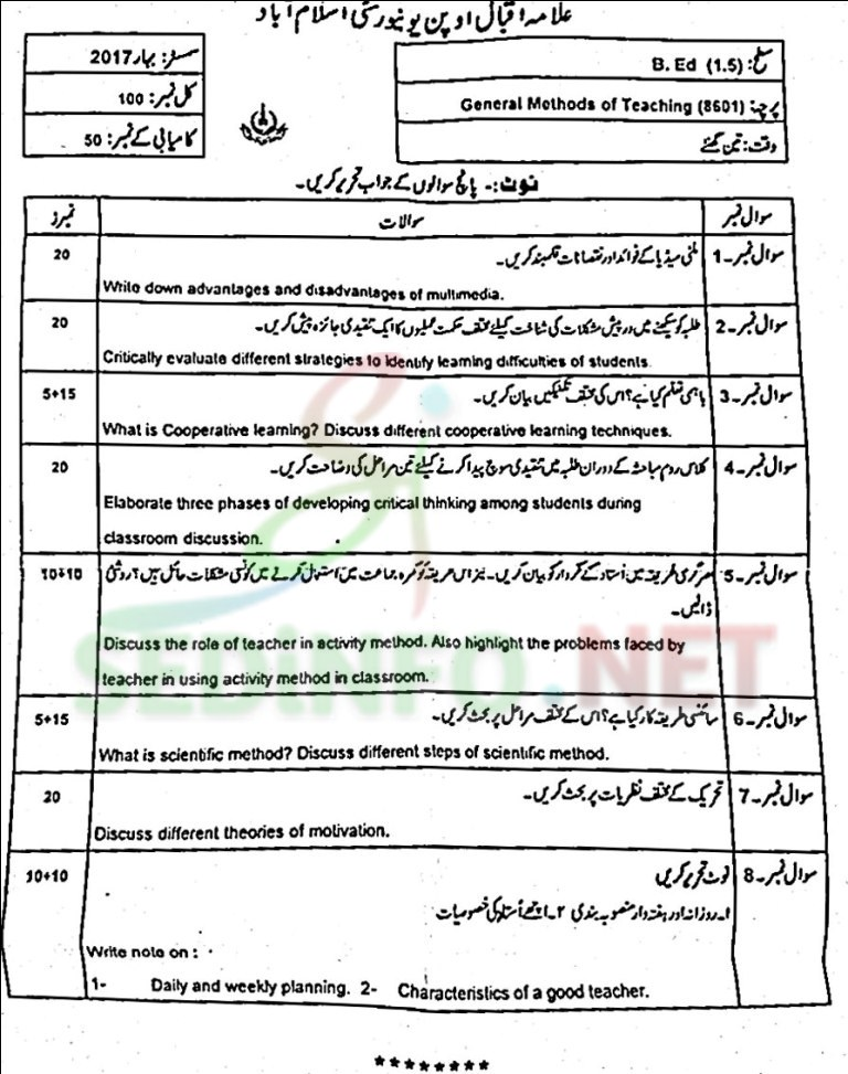 AIOU B.ED 8601 Past Papers