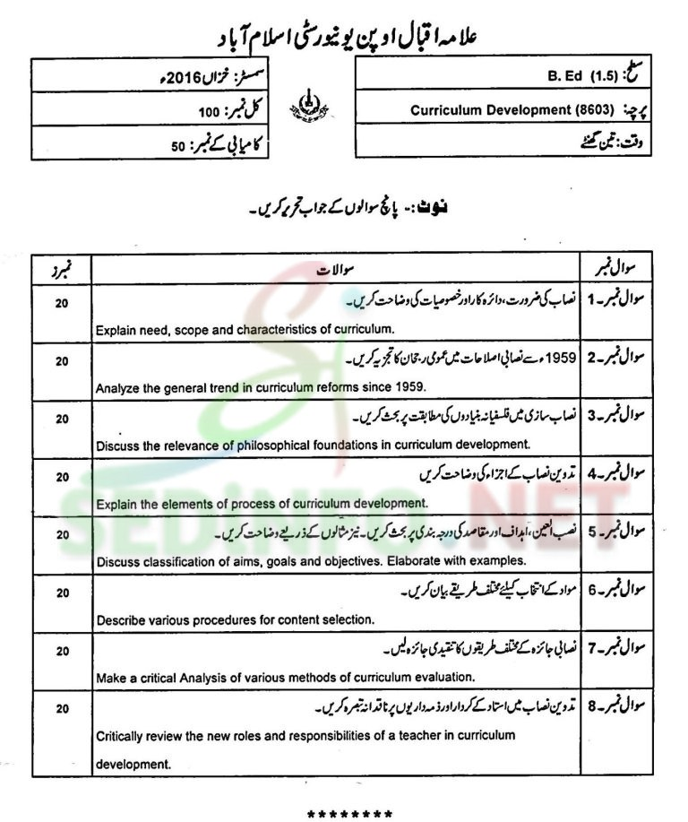 aiou bed code 8603 past papers