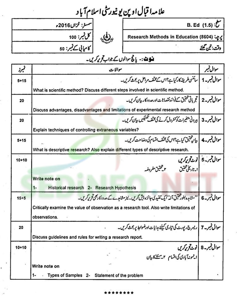 bed aiou code 8604 past papers