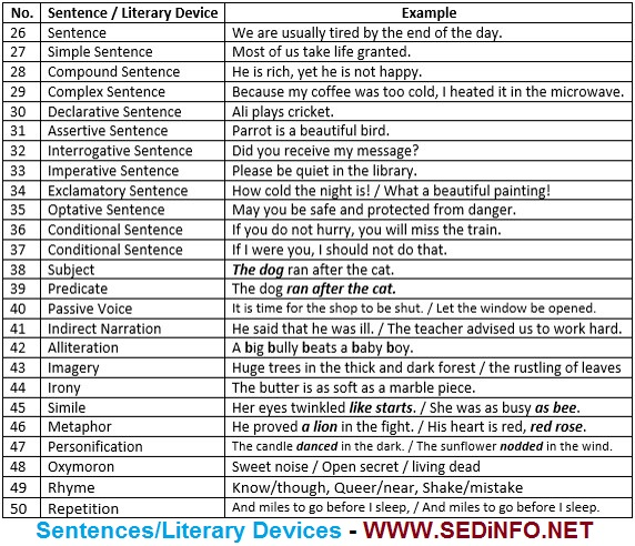 9th-sentences-literary-devices