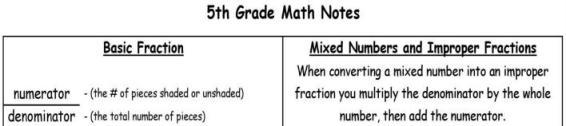5th Class Math Solved Notes Short