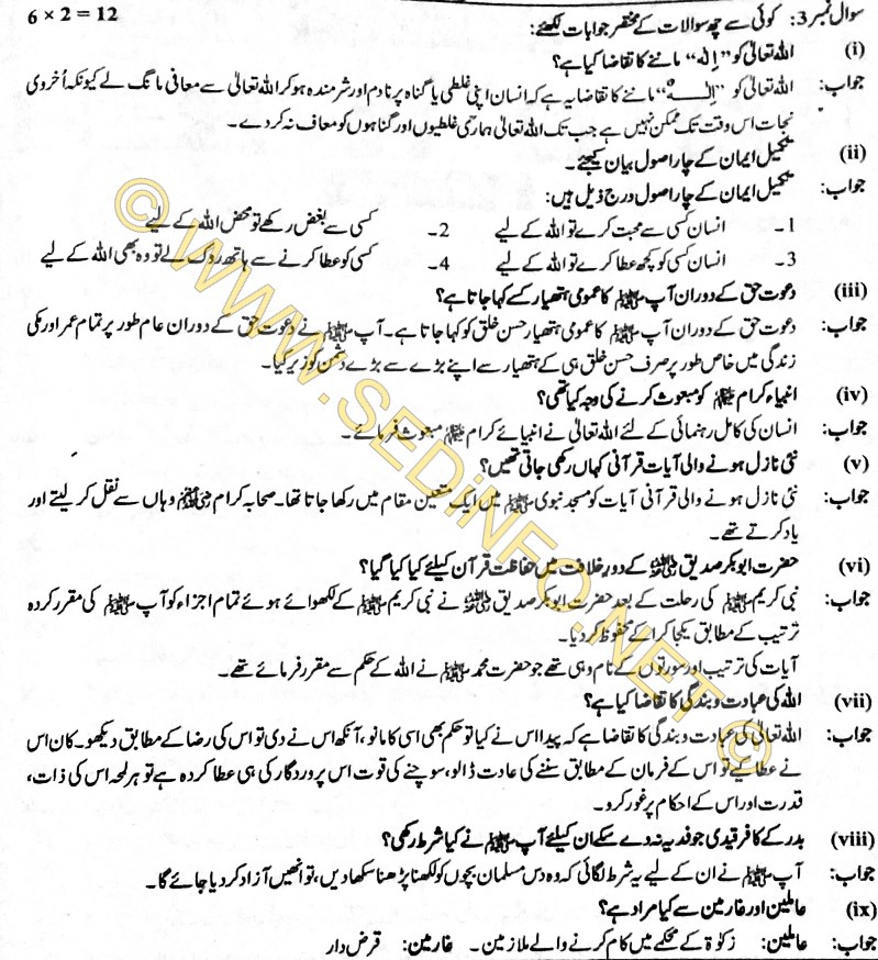 9th Class Islamic Study Solved Past Papers 2017