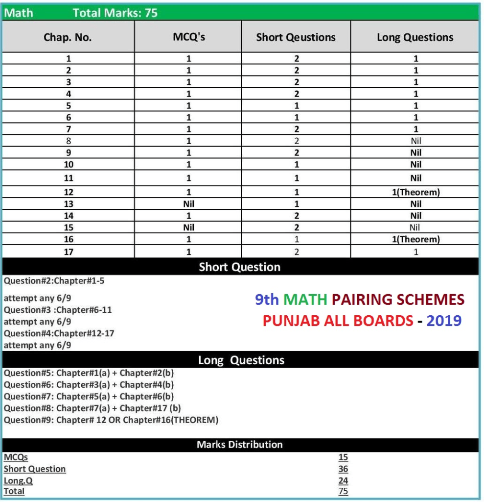 9th-Math-Pairing-Scheme-2019