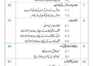 10th-class-Ghiza-aur-ghizaiyat-book-contents-page