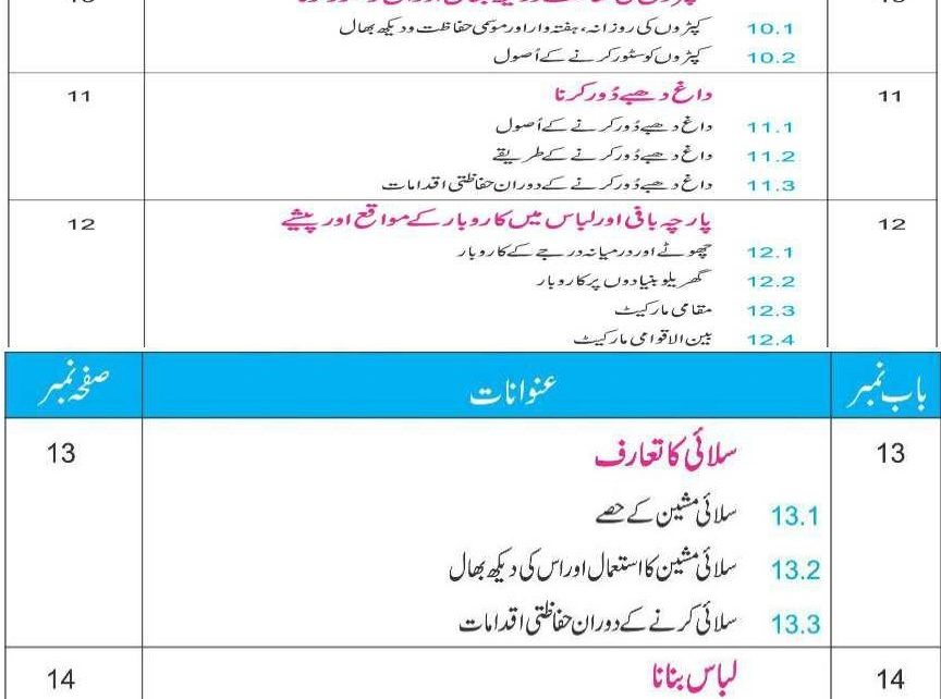 10th-class-Parcha-Bafi-book-contents-page
