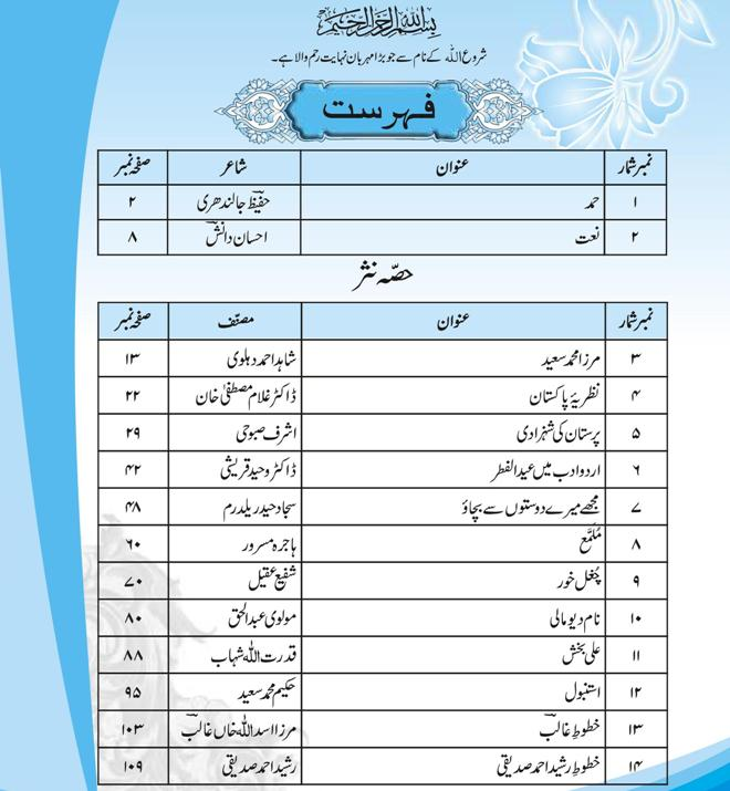 10th-class-urdu-textbook-contents-page-1