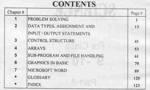 10th-computer-book-English-medium-contents
