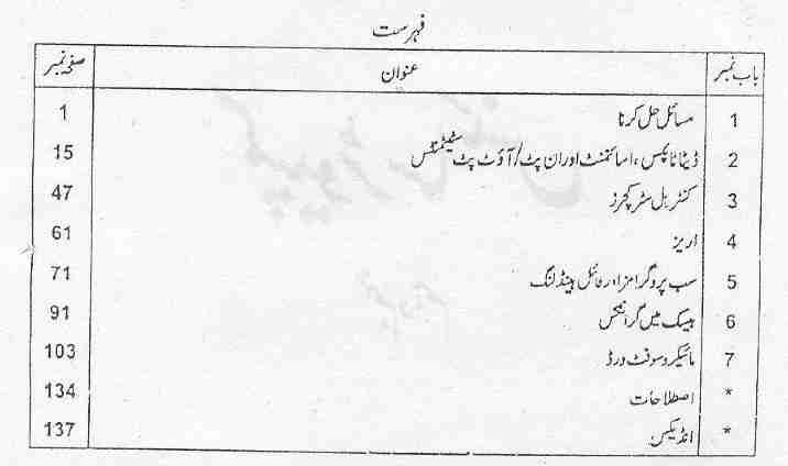 10th-computer-textbook-Urdu-medium-contents-page