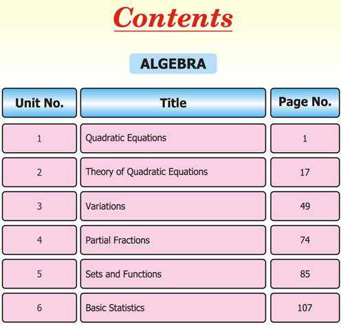 Download 10th Class Math Book English Medium