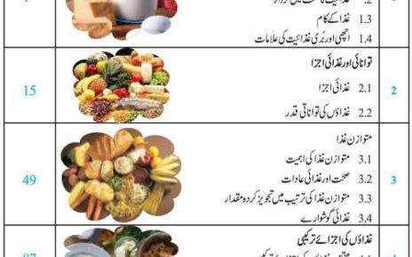 9th-class-Food-and-Nutrition-textbook-Urdu-medium-contents-page